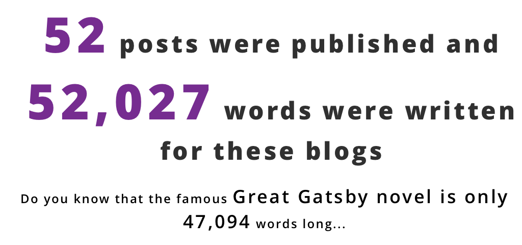 Blogs - Word Count